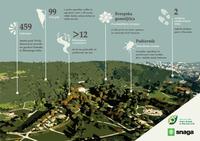 <p> Infografika parka</p>